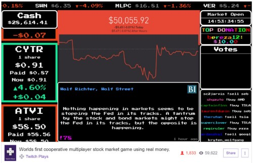 An Amazon engineer is letting thousands of Twitch users play the stock market with $50,000 of his own money