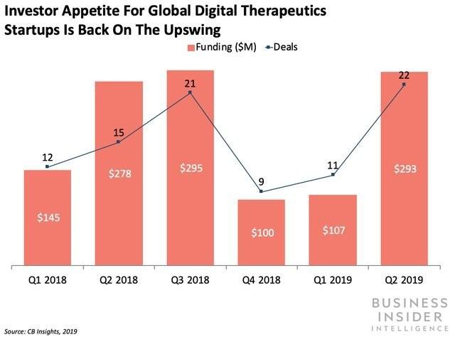 Novartis terminates Pear Therapeutics partnership - Business Insider - Business Insider