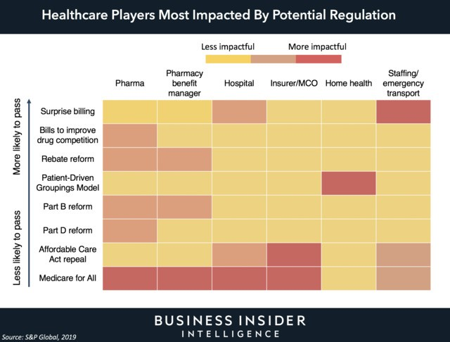 Here's a breakdown of which healthcare stakeholders are likely to be affected by Trump's China tariffs