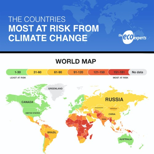 The best countries to escape the worst effects of climate change