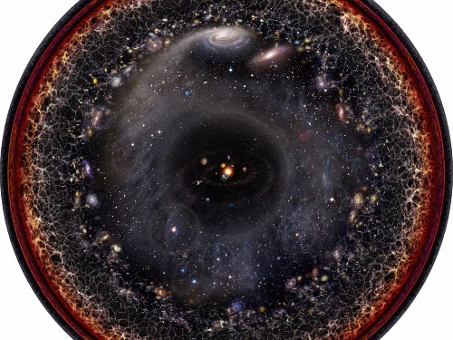 The entire universe fits in one image with a math trick