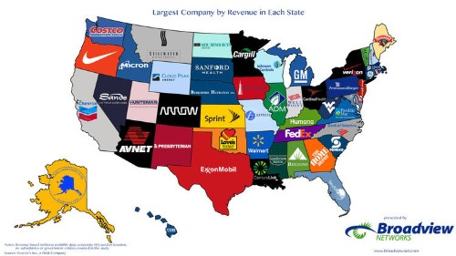 This Map Shows The Largest Company By Revenue In Every State