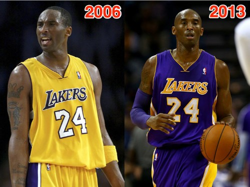 The NBA's Best Players Are Losing A Bunch Of Weight, And It's All Because Of Kobe Bryant