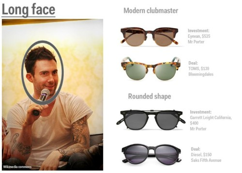 The ultimate guide to finding the right sunglasses