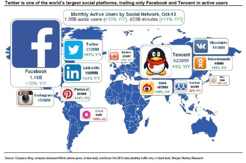 This Map Shows The Battle Between The World's Biggest Social Networks