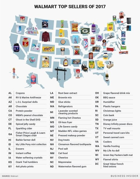 Walmart reveals the most bizarre top-selling items in every state