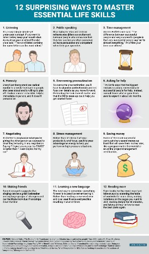 The most surprising ways to master 12 essential life skills