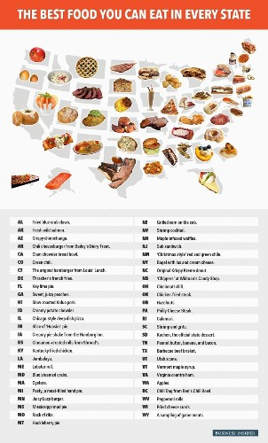 The Best Food You Can Eat In Every State