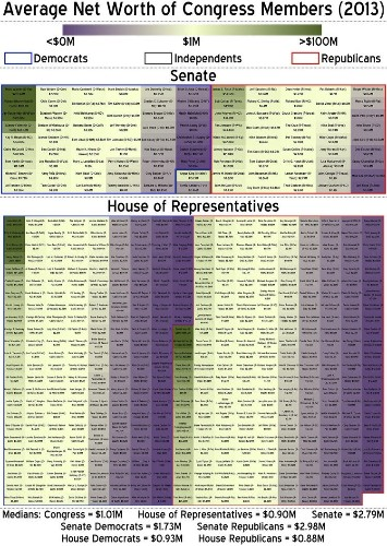 The Richest And Poorest Members Of America's Millionaire Congress [HEATMAP]