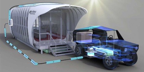 This amazing 3d-printed home and car can charge each other