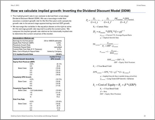 Anyone Taking The CFA Should Understand This Complicated Formula About Valuing Dividends