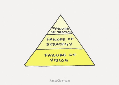The 3 stages of failure in work and life — and how to overcome them - Business Insider