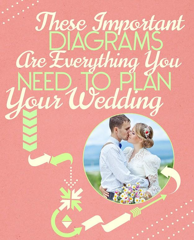 Wedding Shit - Magazine cover