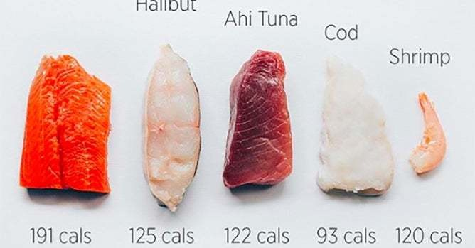 39 Genius Food Charts For Anyone Trying To Eat Healthier