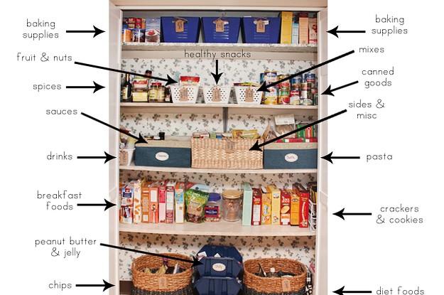 16 Smart Dollar Store Ideas To Declutter Your Kitchen