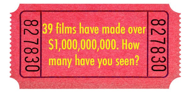 Have You Seen 13/39 Of The Movies That've Made Over $1,000,000,000