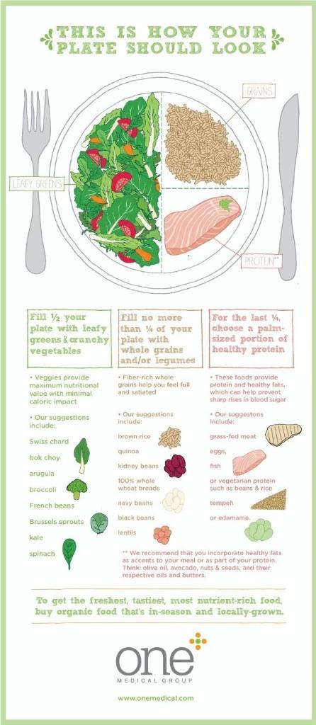 Health Related Stuff  - Magazine cover