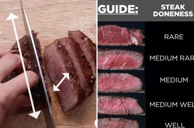 11 Common Steak Mistakes (And How To Fix Them)