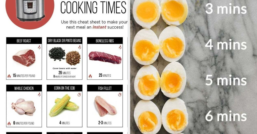 17 Instant Pot Cheat Sheets You'll Wish You'd Saved Sooner