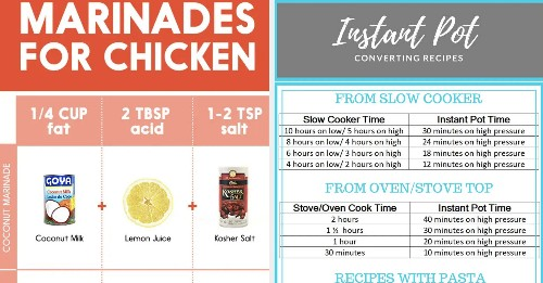 16 Food And Cooking Cheat Sheets That Are Especially Useful Right Now