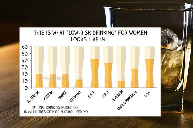 This Is What National Drinking Guidelines Look Like Around The World