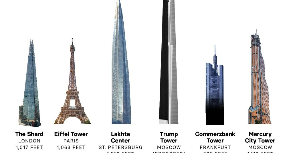 """Rudy Giuliani Said There Were """"No Plans"""" For Trump Tower Moscow. Here They Are."""