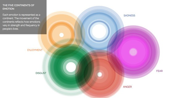 An Atlas of Emotions, Inspired by the Dalai Lama