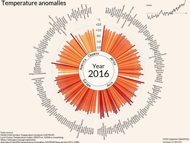 Watch the World's Temperatures Spiral Out of Control