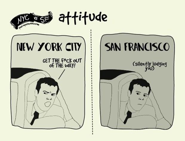 If It's New York vs. San Francisco, Only Waggish Cartoons Will Do