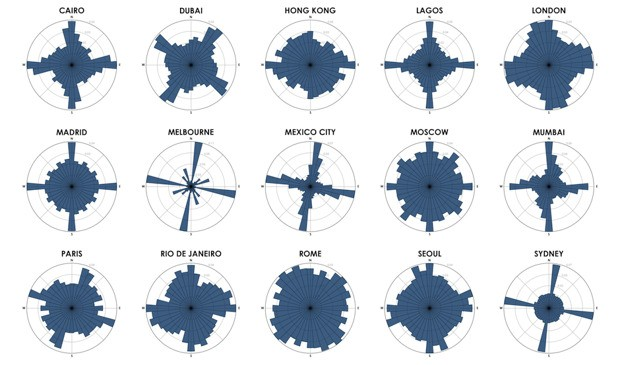 Visualizing the Hidden 'Logic' of Cities
