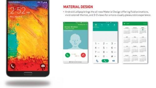 Android Lollipop llega al Samsung Galaxy Note 3 de Verizon