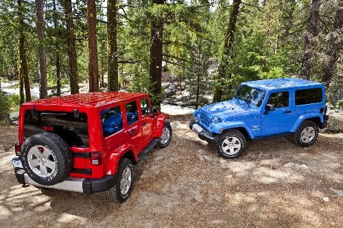La historia de la Jeep Wrangler