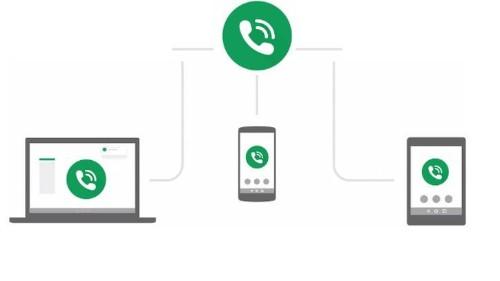 Google Project Fi: usa tu número telefónico en computadoras y tabletas