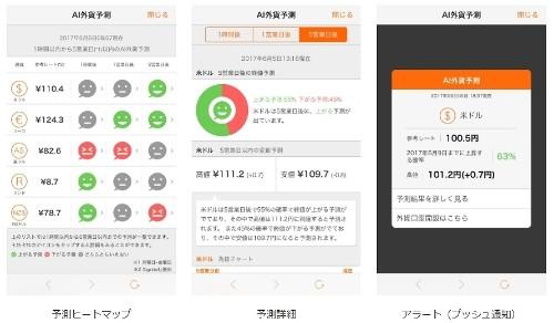 じぶん銀行、将来の為替相場変動を予測するツール「AI外貨予測」を提供 - CNET Japan