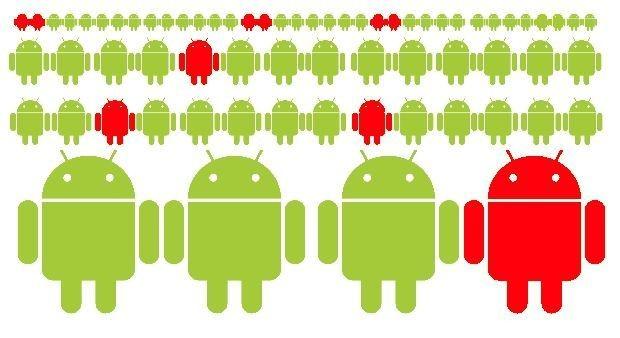 El 'malware' CopyCat infectó a 14 millones de dispositivos Android