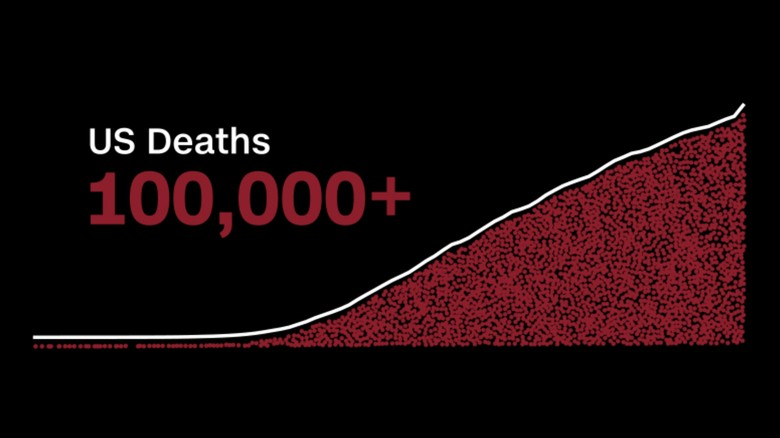 Understanding the massive scale of coronavirus in the US