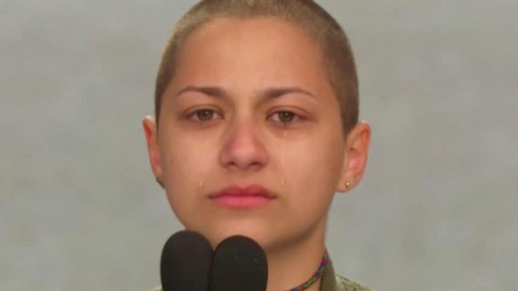 Emma Gonzalez stood on stage for 6 minutes - the length of the Parkland gunman's shooting spree