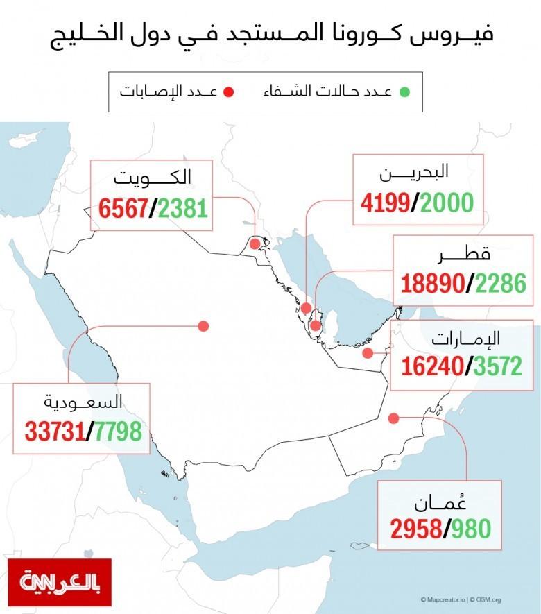 انفوجرافيك.. إصابات كورونا في الخليج تتجاوز 82 ألفا حتى 7 مايو