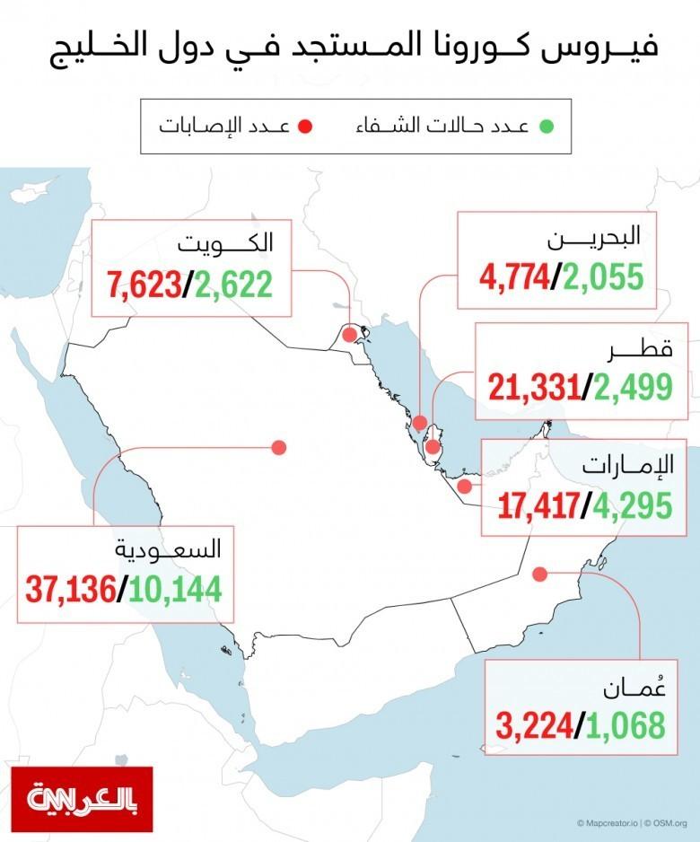 قطر تشهد قفزات بعدد إصابات كورونا.. وشقيق أمير قطر: نتيجة طبيعية