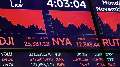 The best way to cut your stock market losses