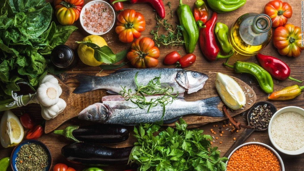 Mediterranean Diet cover image