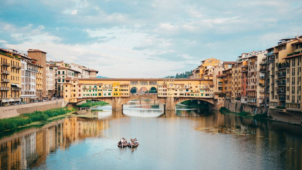 50 Most Beautiful Cities in the World