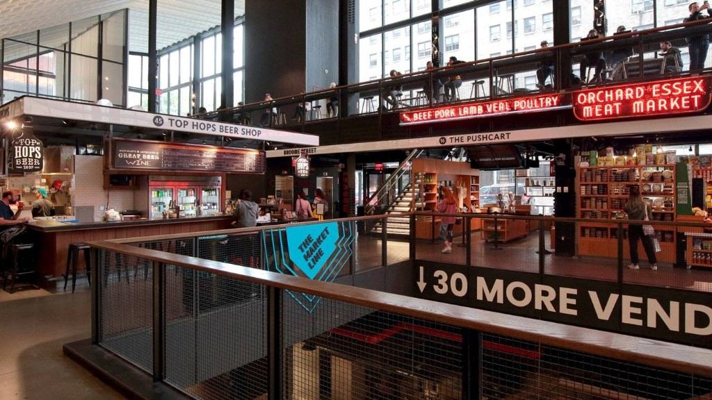 Food Halls Are More Promising Than Ever as Restaurants Reopen
