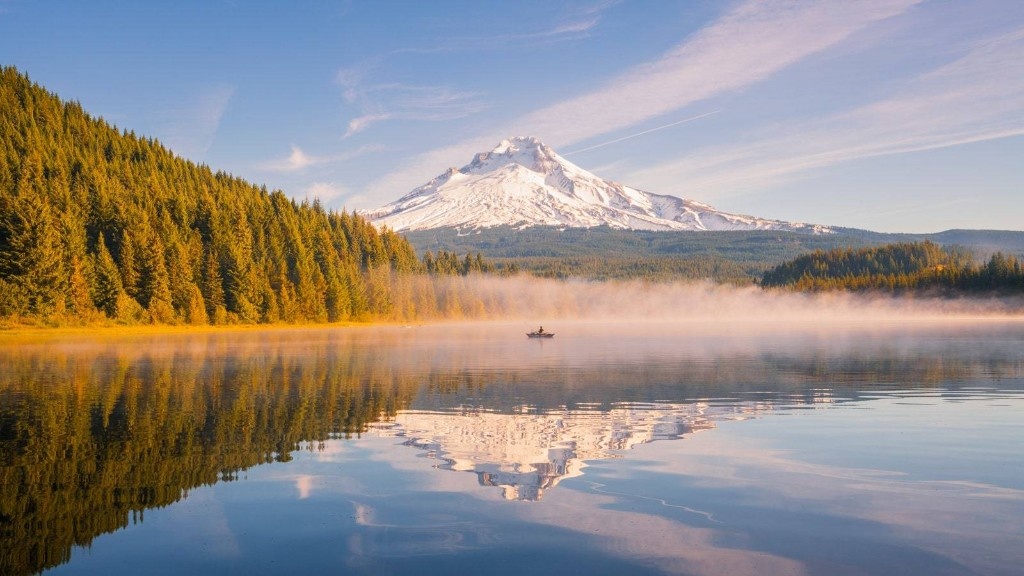 The Best Camping in the U.S.: A State-by-State Guide