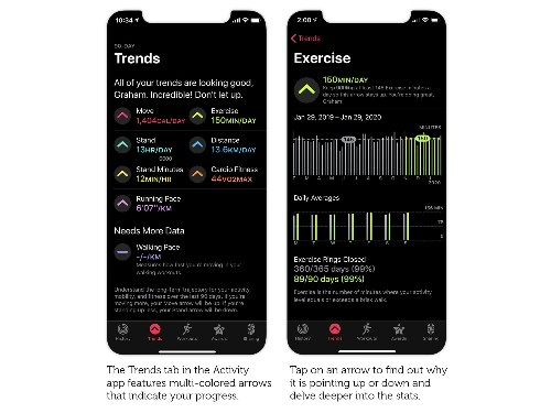 Why you should check your Apple Watch Activity Trends right now