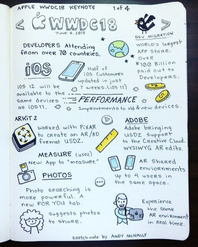 Speed through the WWDC 2018 keynote with sketchnotes