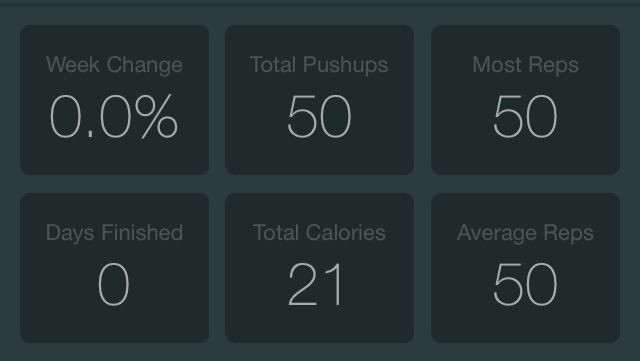 The Official 100 Pushups App Has A Schedule, And You're Sticking To It