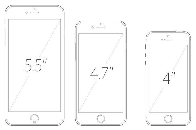C you never! Apple scraps plans for 4-inch iPhone 6c