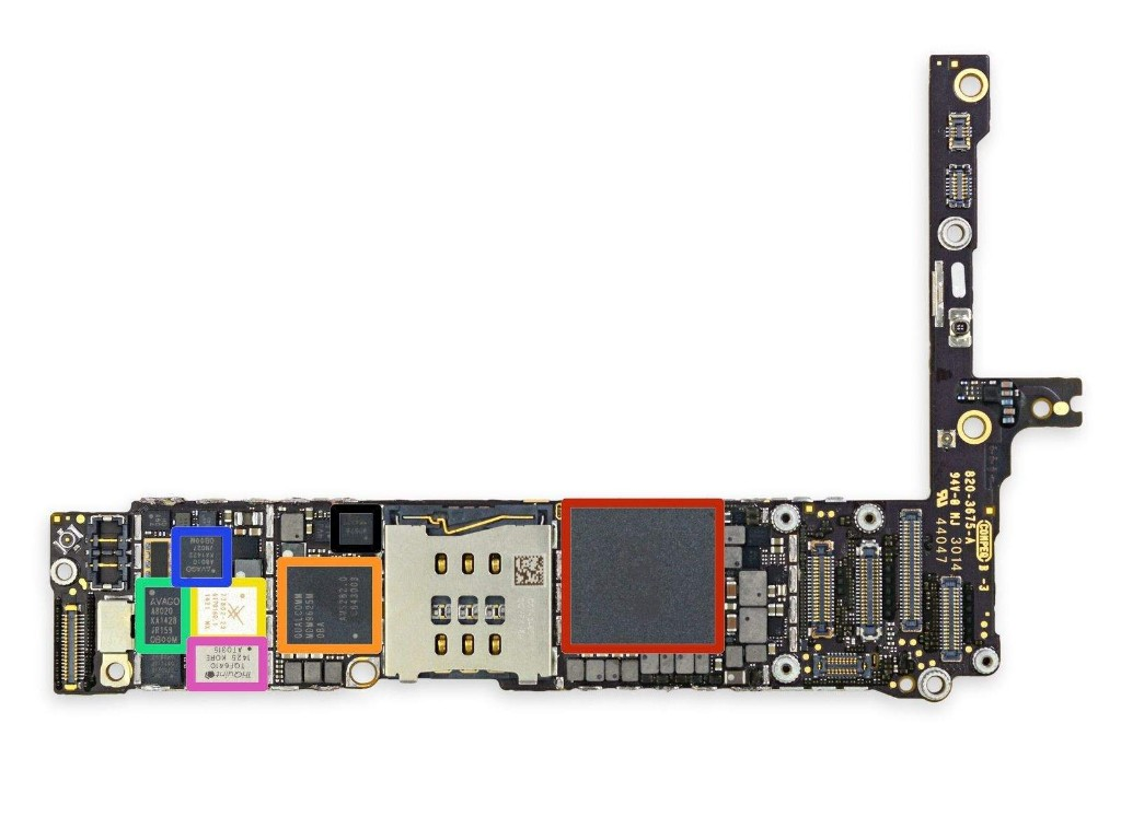 iOS is twice as memory-efficient as Android. Here's why. | Cult of Mac