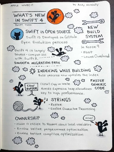 See Swift 4's hot new features in sketchnotes